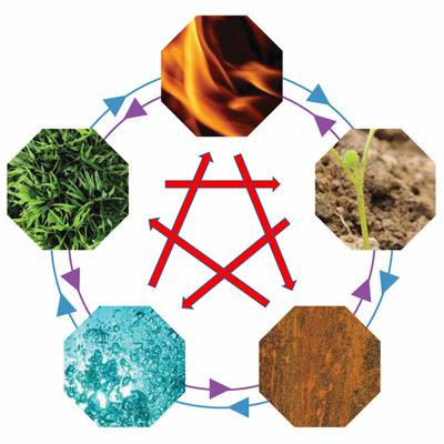 LTB DECO - Cycle 5 élémentss