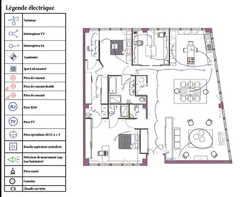 LTB FENG SHUI DESIGN - Plan Technique